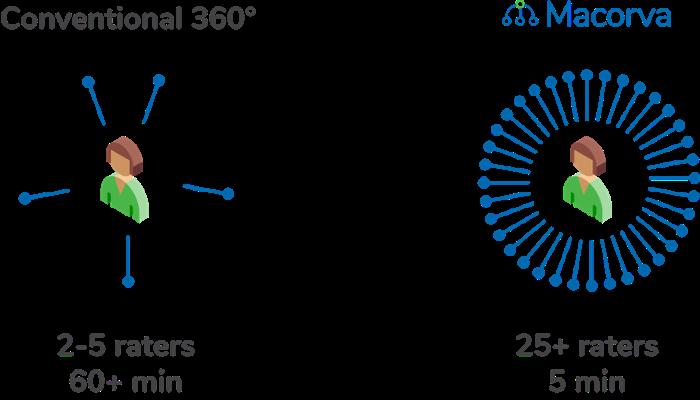 360 infographic-1
