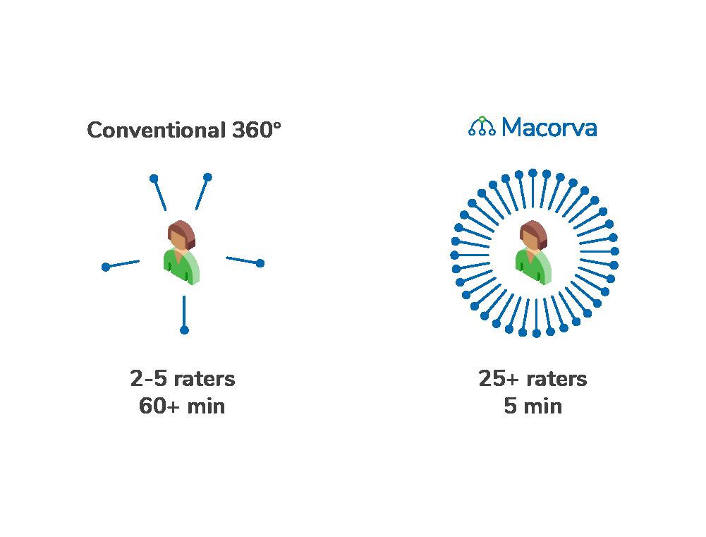 360 infographic_1