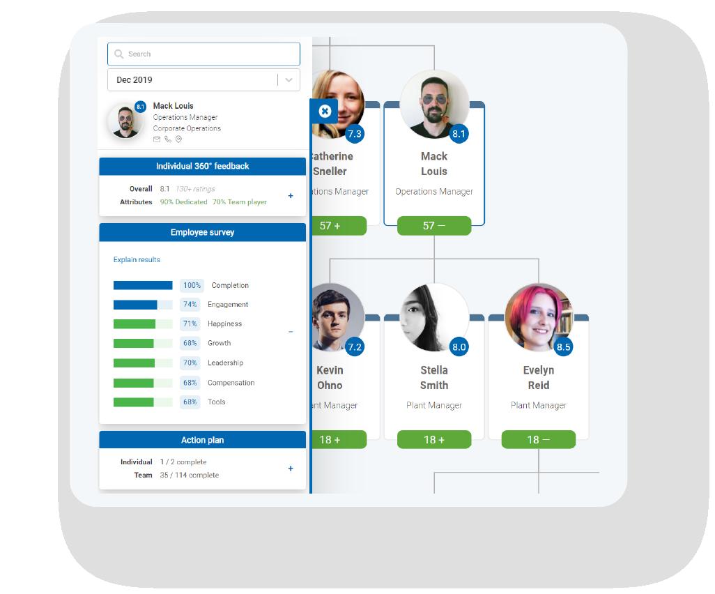 employee-engagement-survey-3